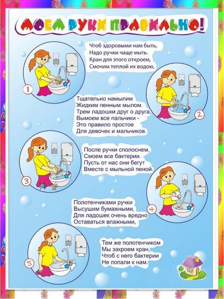 Учимся мыть руки правильно!