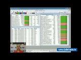 Юлия Корсукова. Украинский и американский фондовые рынки. Технический обзор. 25 февраля. Полную версию смотрите на www.teletrade.tv