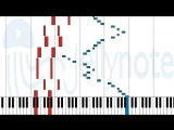 ноты Sheet Music - Betcha Cant Play This - Greg Howe