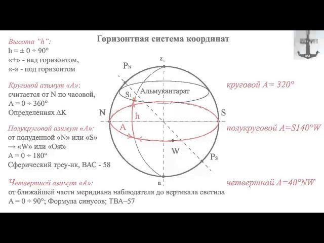 2 Небесная сфера. Системы координат. Часовые углы.
