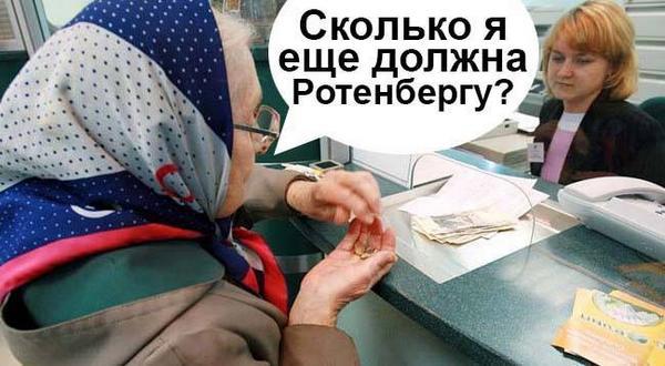 Россия может отказаться от договоров по поддержанию кредитного рейтинга с международными агентствами - Цензор.НЕТ 1799