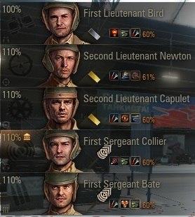 Умения экипажа с учетом командирского бонуса