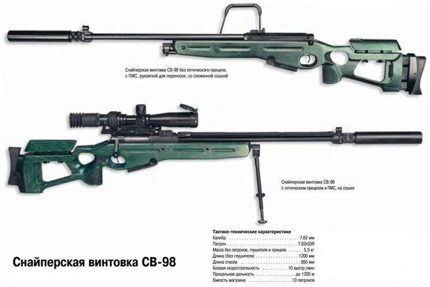 дульного пламени СВ-98
