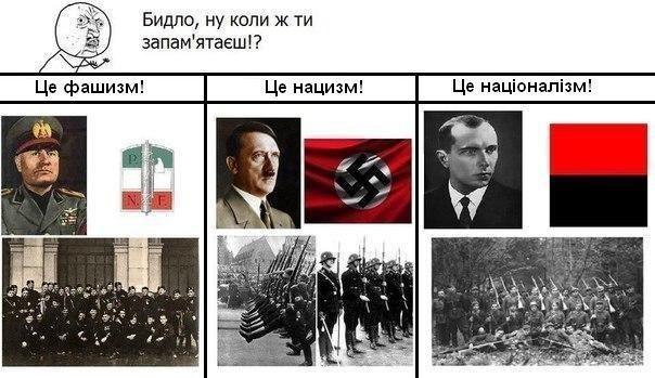 Різниця між фашизмом, нацизмом, націоналізмом