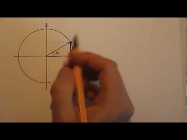 Как не заучивать формулы приведения