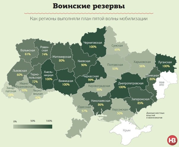 5 хвиля мобілізації в Україні. Результати, статистика