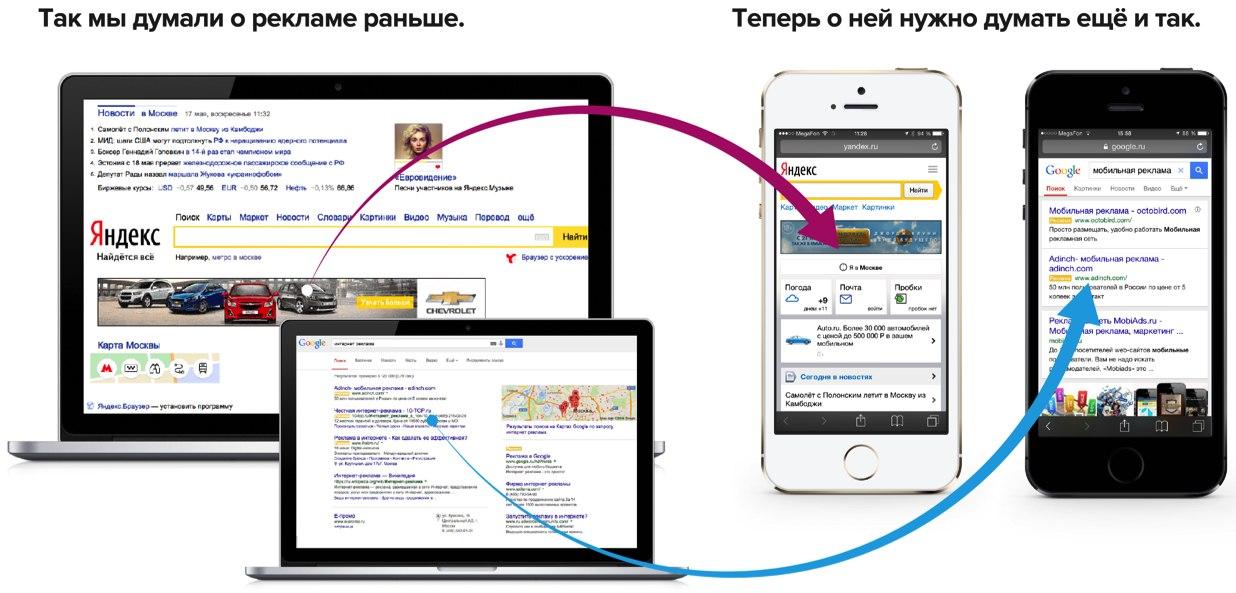 Мобильна реклама