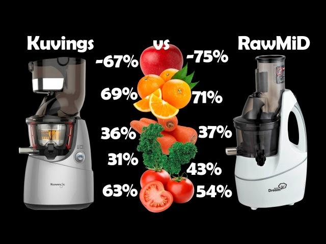 Шнековая соковыжималка RawMID Whole и Kuvings Whole b6000 AKA Bork s610 - обзор тест сравнение