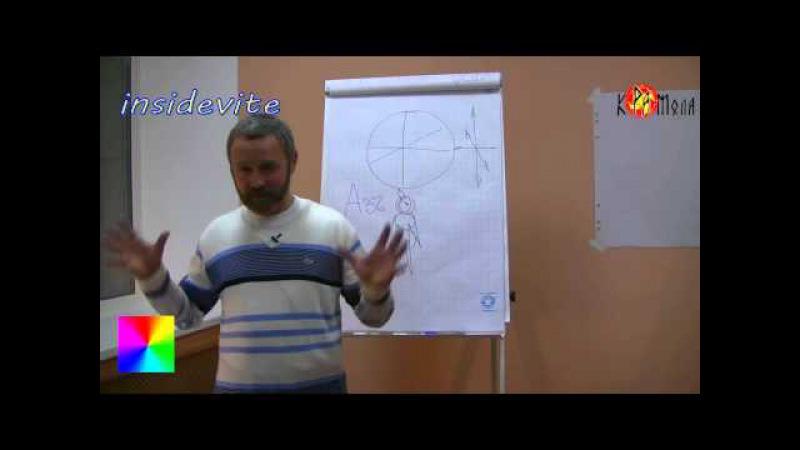 Сергей ДАНИЛОВ - Кундалини и Барон Мюнхгаузен