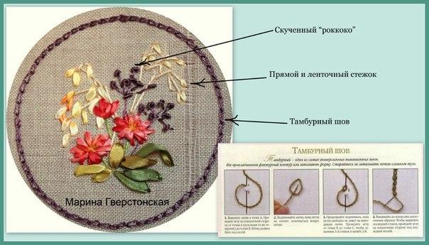 Применение швов при вышивке травок