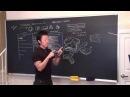 Dynamic Sketching 2 - Peter Han - New Demo