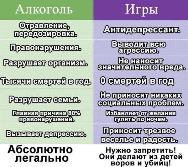 Владислав Прибытковский | Москва