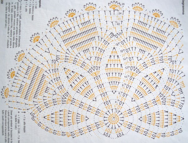 Mis Pasatiempos Amo el Crochet: Carpeta en ganchillo diseño de ...