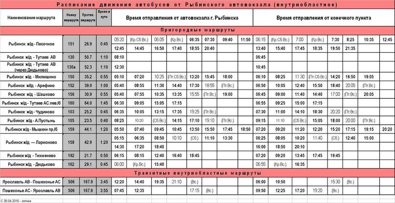 Опубликовано летнее расписание движения автобусов от автовокзала Рыбинска - Рыбинск Сити