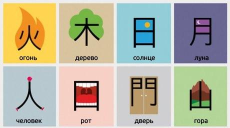 Легкий способ выучить китайский
