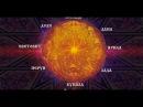 02 Ведическая магия Славянская энергетическая система