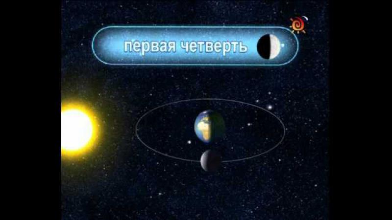 Луна. Лунное и солнечное затмение. 7класс.Почемучка. avi