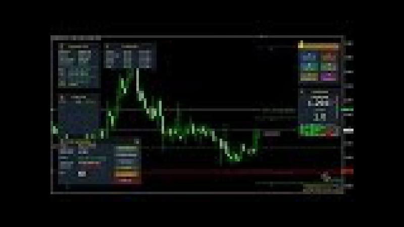 ProTrader  Программа-инструмент  для профессиональной торговли в терминале MetaTrader 4