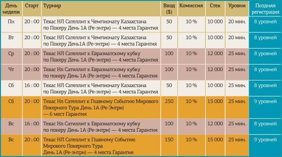 Хостинг Samp 1 Слот 1 Рубль