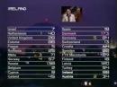 BBC Eurovision 2000 final full voting winning Denmark