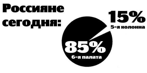 Амбиции Путина заключаются в восстановлении Российской империи, и полем битвы сейчас является Украина, - сенаторы США - Цензор.НЕТ 5154