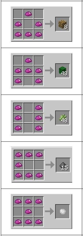 Как сделать материю в industrial craft 2 1.7.10