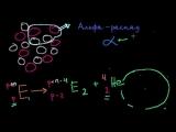 Альфа-, бета- және гамма сәулеленудің табиғаты