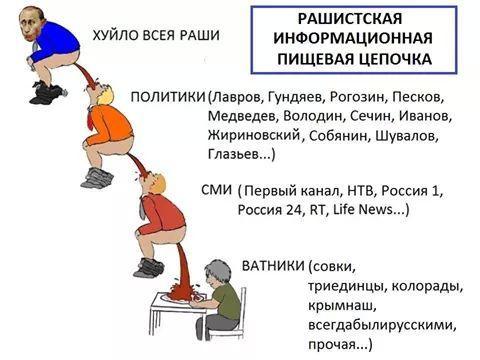 В Латвии оштрафовали телеканал и радиостанцию, которые распространяли неправдивую информацию о ситуации на Донбассе - Цензор.НЕТ 820