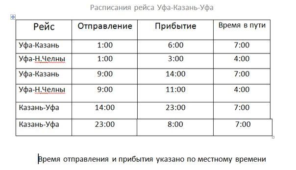 следует, что казанский вокзал рейс расписание автобусов до ижевска адекватные имеющие