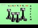 Общее устройство двигателя внутреннего сгорания j ott ecnhjqcndj ldbufntkz dyenhtyytuj cujhfybz