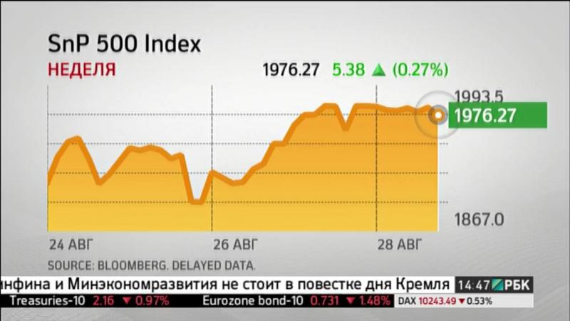 103 Рынок . Константин Комиссаров. 14.36 31.08.2015
