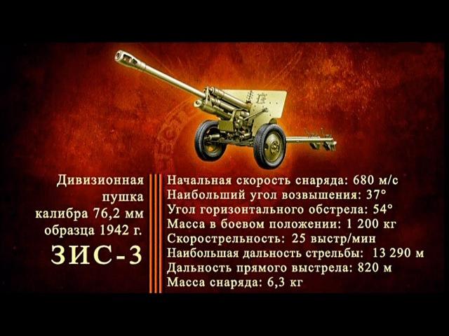 Д ф Оружие Победы Дивизионная пушка ЗИС 3