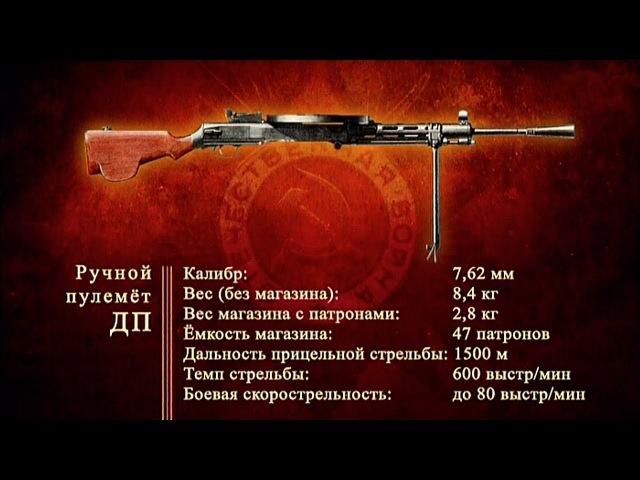 Д ф Оружие Победы Ручной пулемет ДП