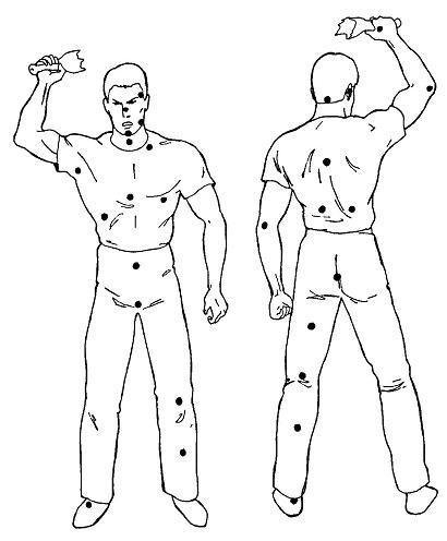Афиша Владивосток GRF! Травматическая анатомия.