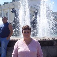 Мигунова Татьяна