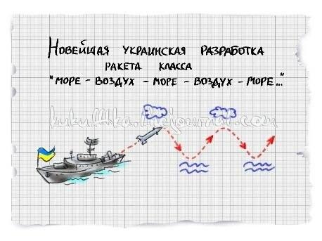 """Минобороны опровергает фейк кремлевских СМИ о запуске ракеты участниками """"Си-Бриза"""" - Цензор.НЕТ 1876"""