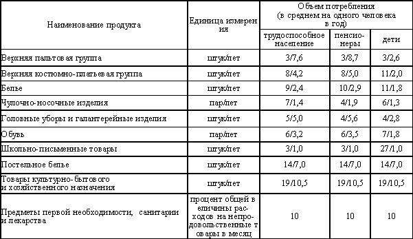 Продажа мужских туфлей в украине