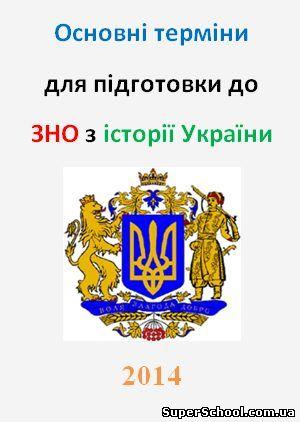 Основні терміни для підготовки до ЗНО з історії України