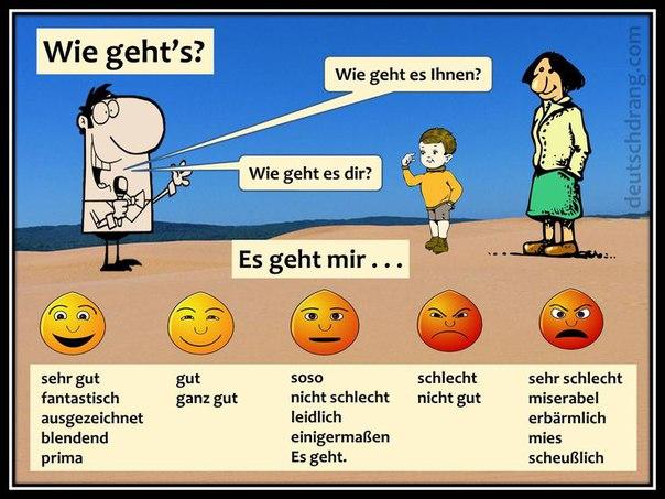 Решебник Немецкий Язык Горизонты 7 Класс Учебник