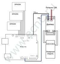 Драйвера Для Xp 2002 Lenovo S
