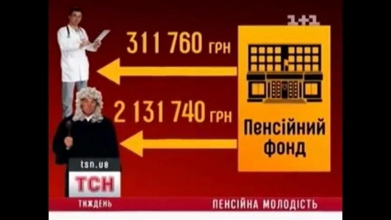 Прокинся Україно