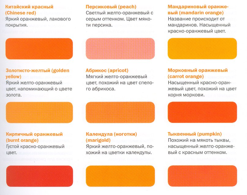 Как сделать оранжевый цвет