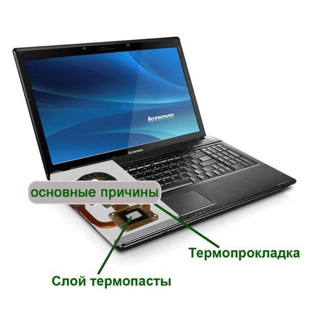 Как сделать чтобы ноутбук работал быстрее видео