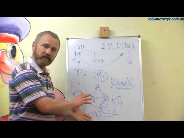 Сергей ДАНИЛОВ - Как грамотно общаться с представителями ВЛАСТИ
