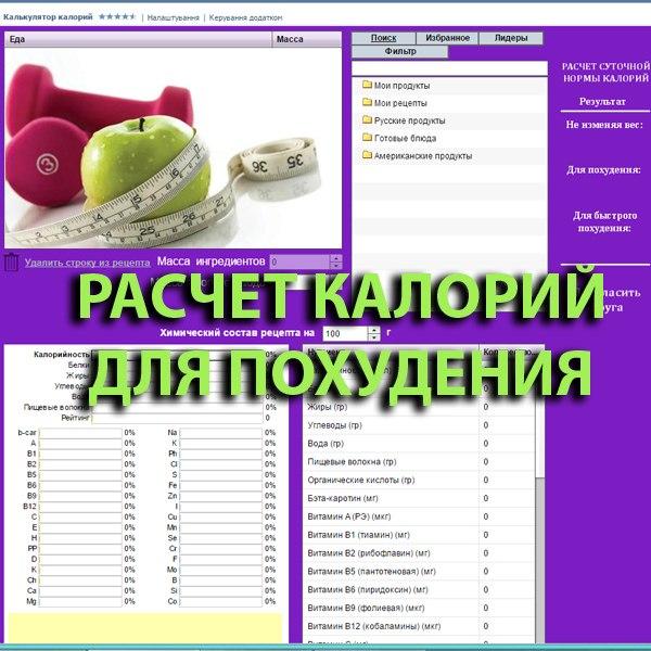 Диета по калориям: отзывы похудевших, меню