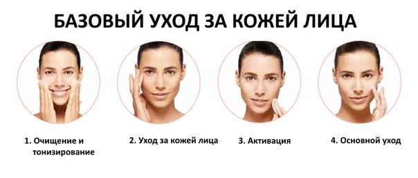 Как сделать чтобы лицо было чистым и красивым