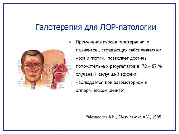 Курс галотерапии
