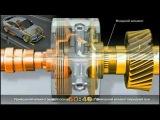 Принцип работы системы полного привода Audi Quattro на примере Audi RS5