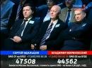 Поединок Удальцов VS Жириновский: Политическая реформа.