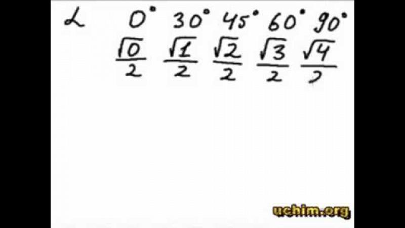 Как легко запомнить таблицу синусов и косинусов   uchim.org